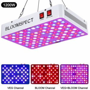 BLOOMSPECT Optical Lens Series 1200W LED Grow Light